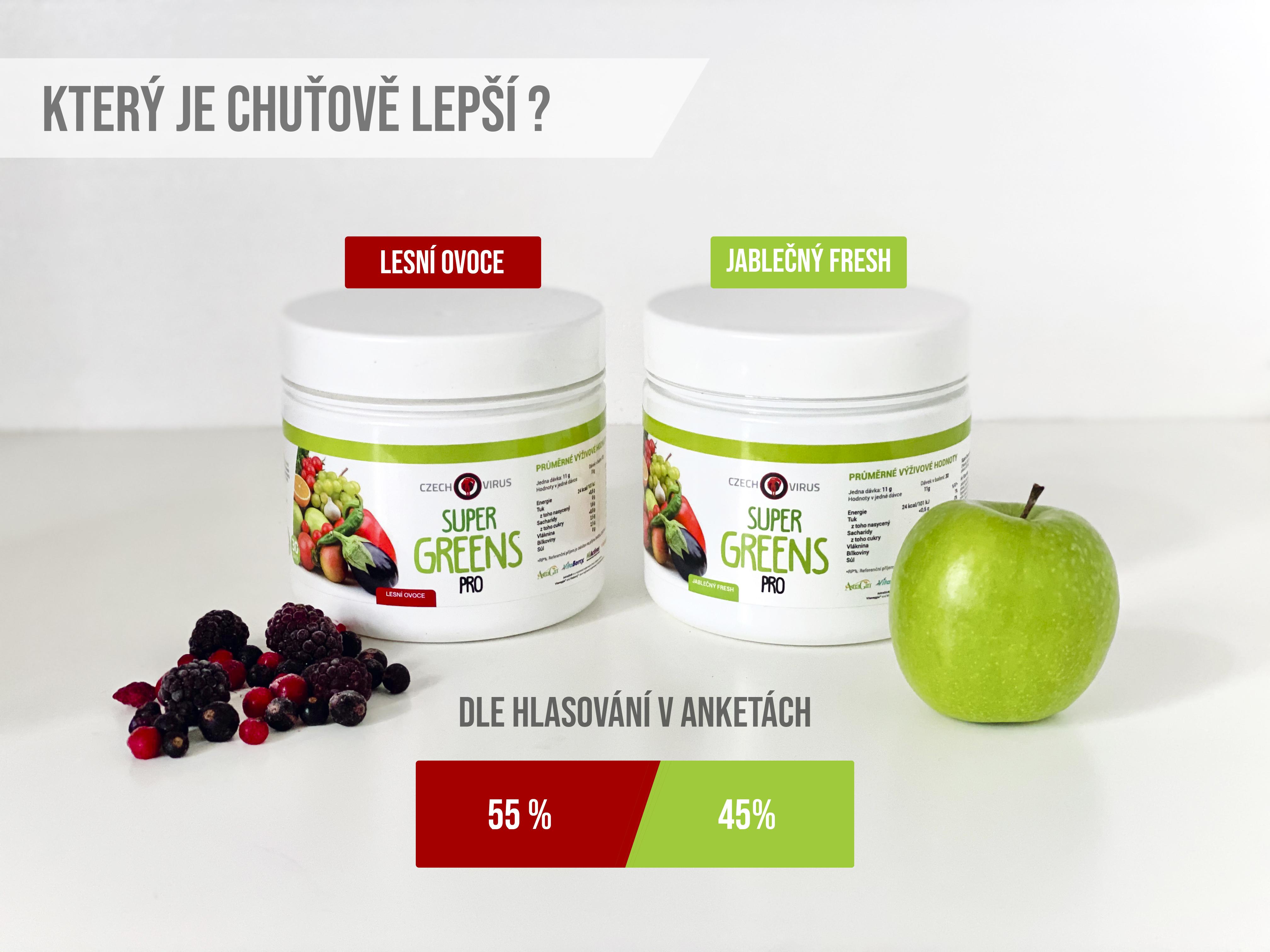 Super Greens MIX anketa Lesní ovoce a Jablečný fresh